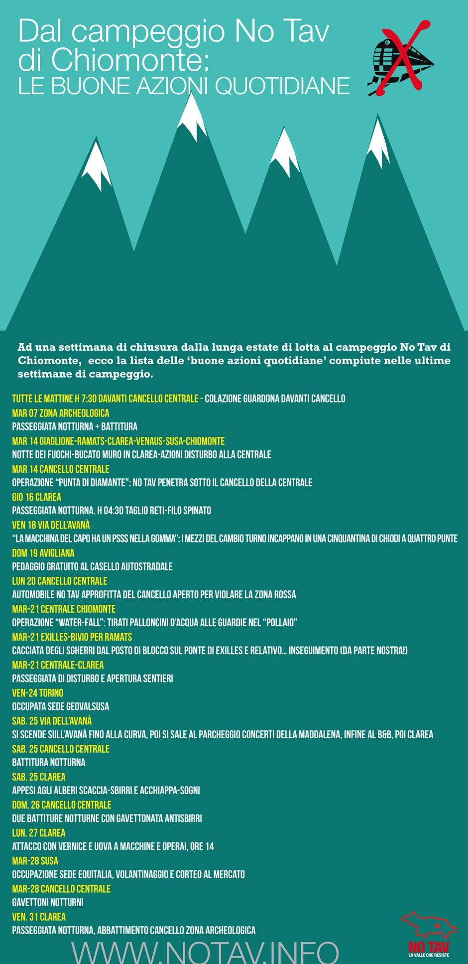 LE BUONE AZIONI QUOTIDIANE (Infografica)