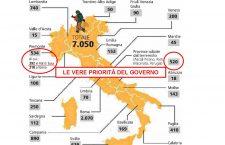 """Militari in operazione """"Strade sicure"""" record per la Valsusa"""